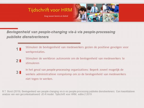 Bevlogenheid, Public Service Motivation, Arbeidsprestaties, JD-R model, administratieve rompslomp